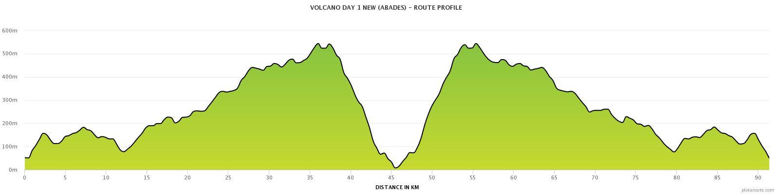 volcano-01-day